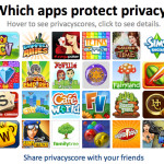 Privacy Choice an effective tool to test Privacy of Facebook app